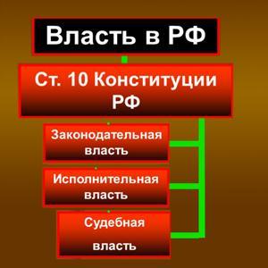 Органы власти Гурьевска