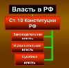 Органы власти в Гурьевске
